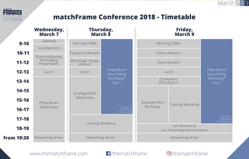 the matchFRAME program