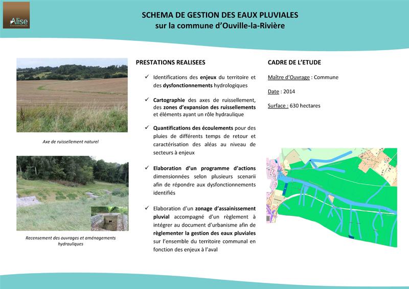 Schma Communal De Gestion Des Eaux Pluviales ALISE