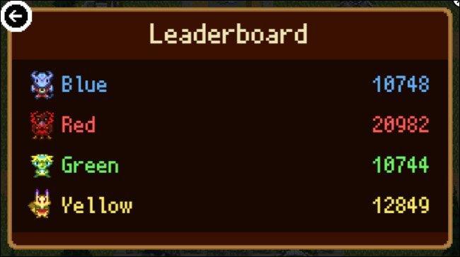 doodle champion island games leaderboard