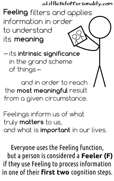 feeling-definition