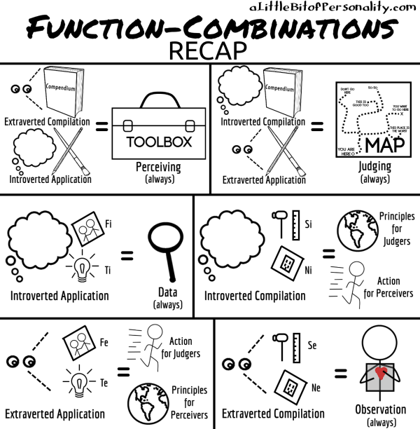 function-combinations-summary