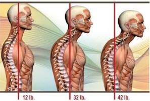 modern day posture