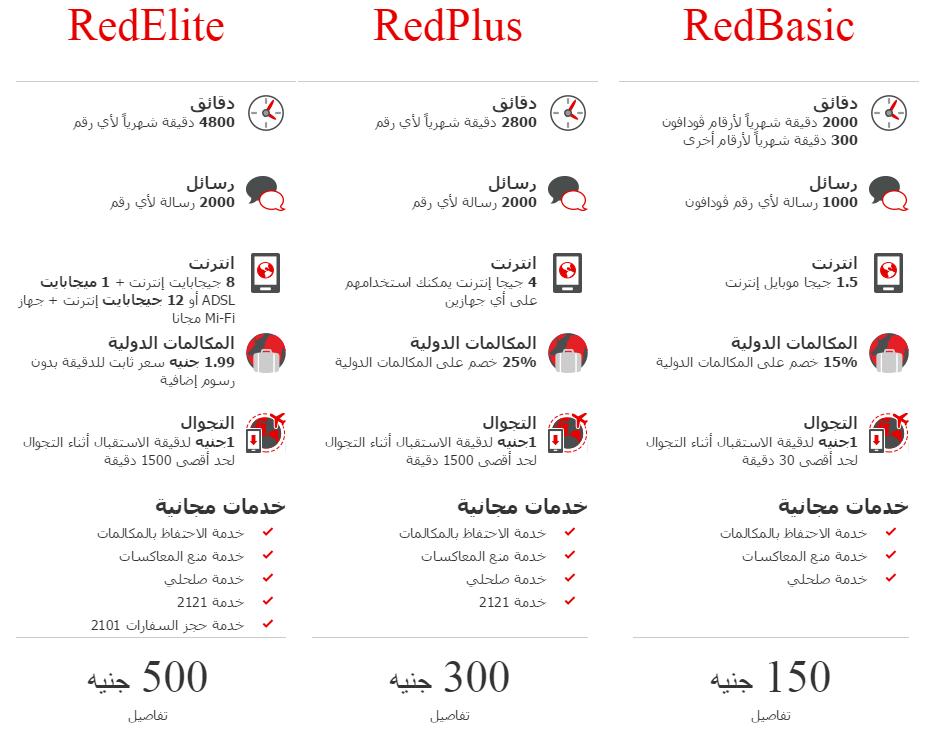 كل ما تريد معرفته عن نظام فودافون Red