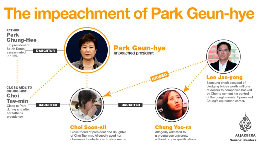 Image result for Park Geun-hye in prison clothes