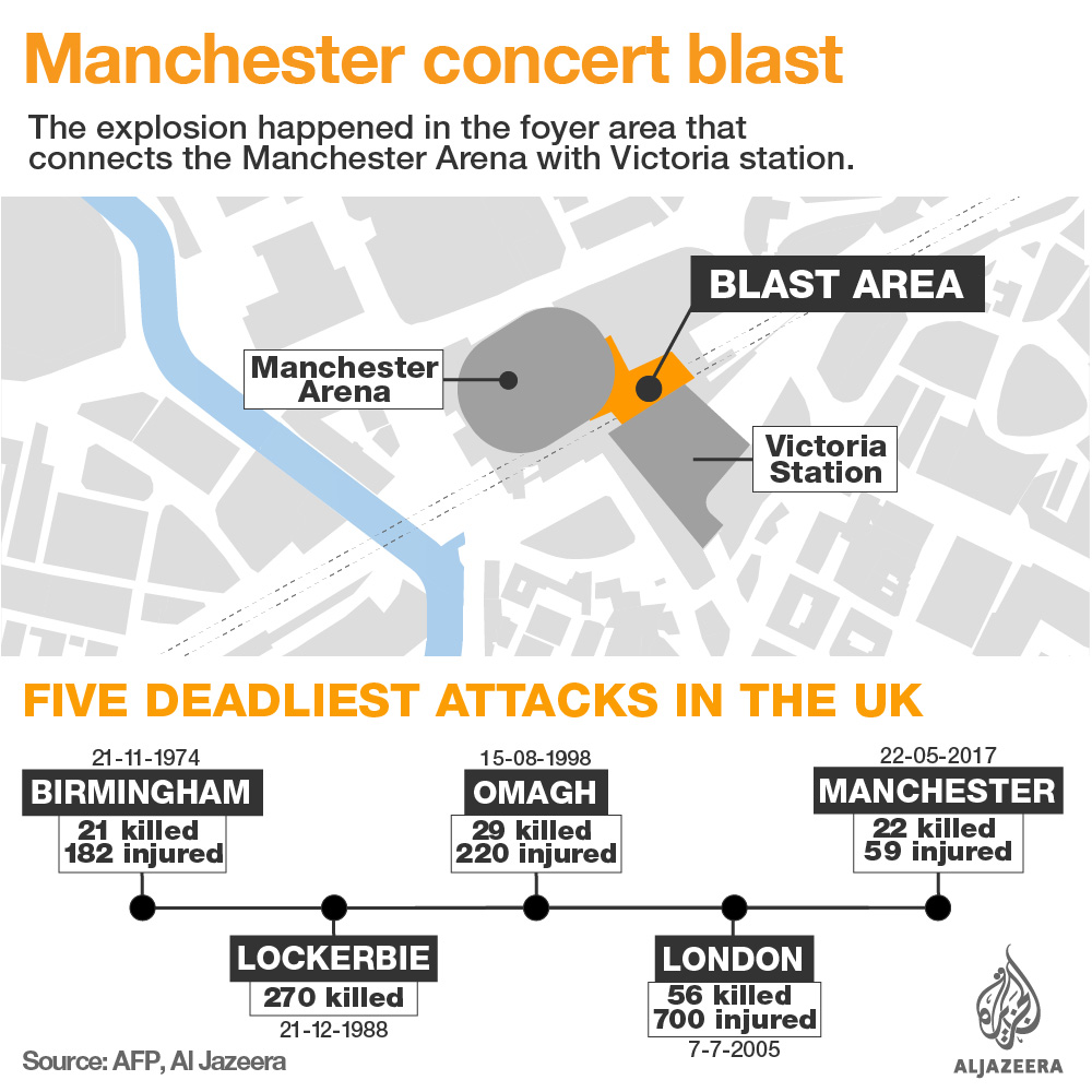 manchester arena attack location map infographic