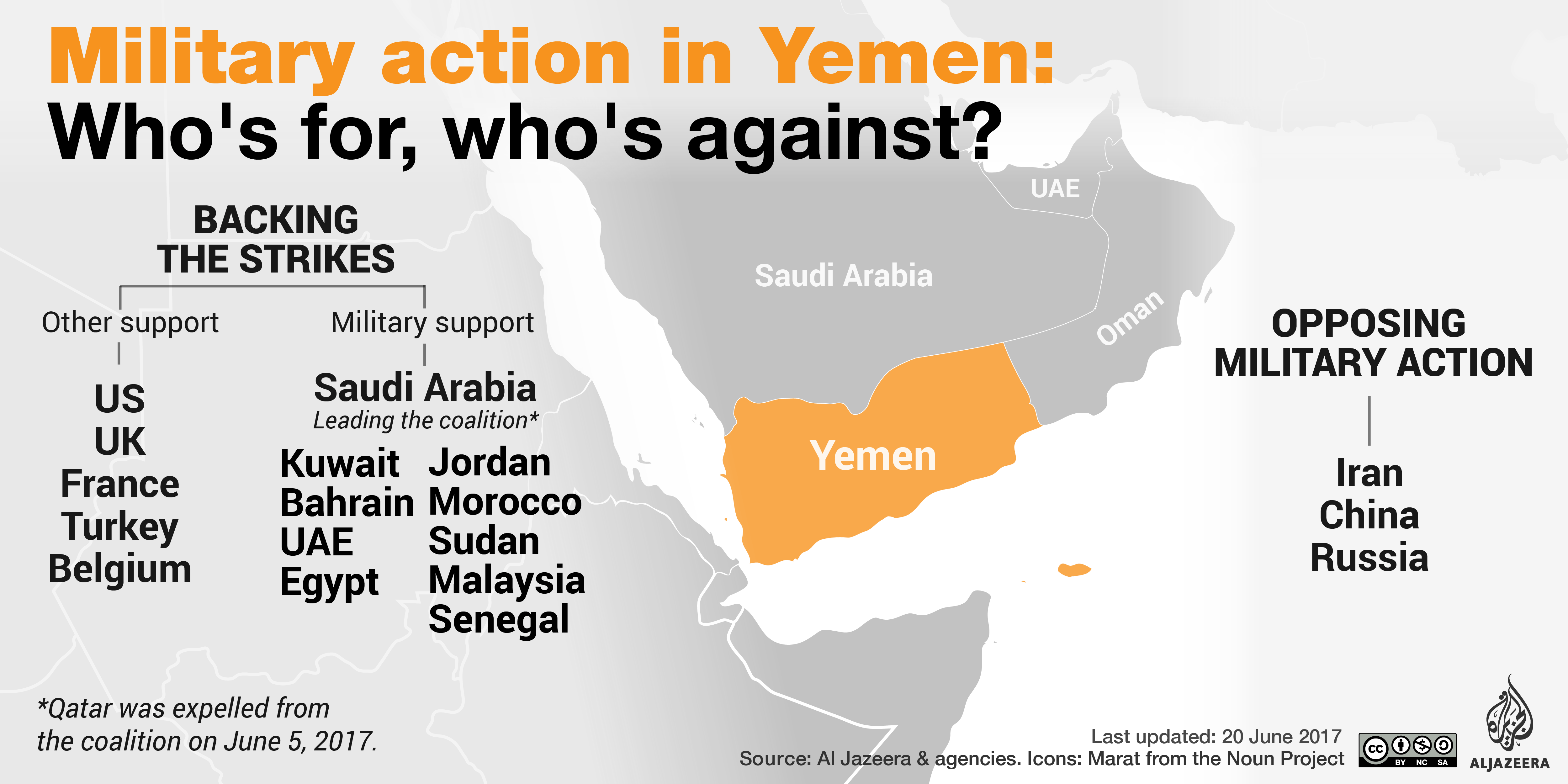 Image result for yemen who is for who is against