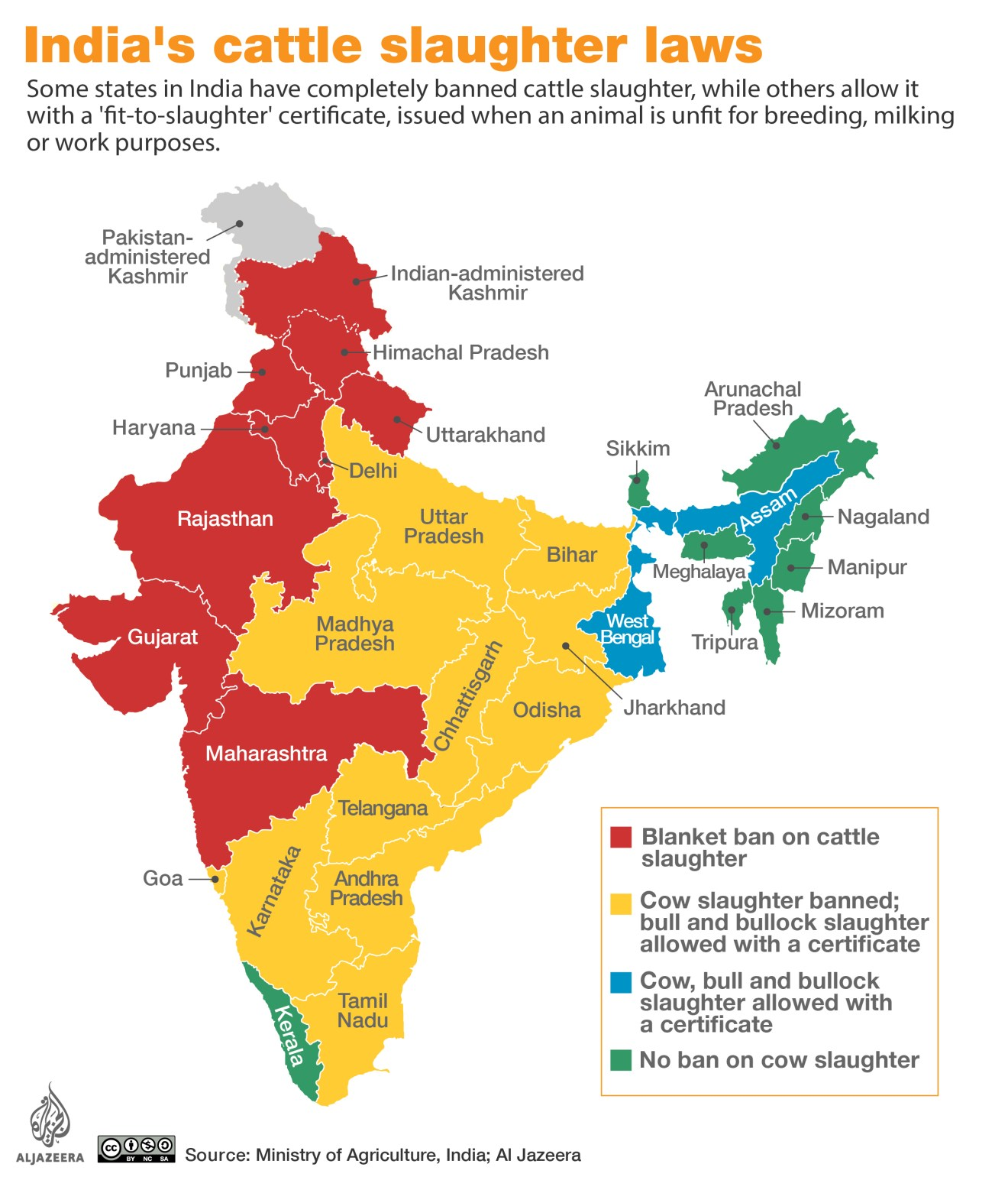 States in India and cattle ban