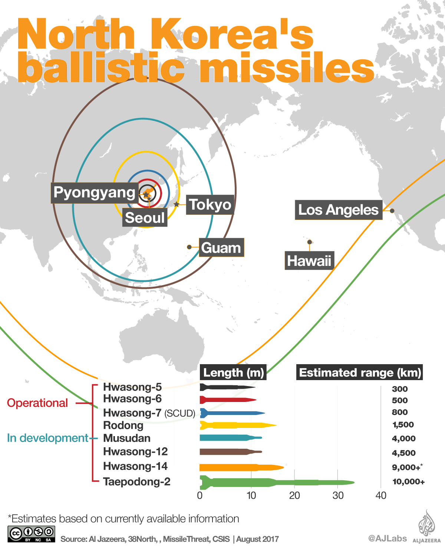 north korea missile test range infographic