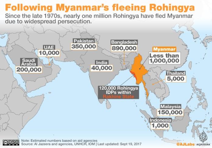 Muslim Rohingya melarikan diri dari Myanmar