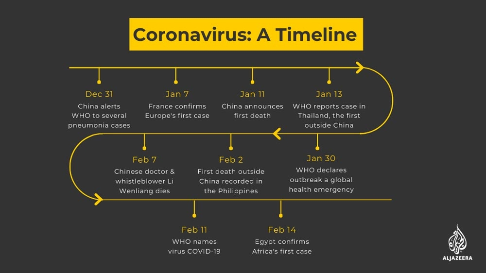 China coronavirus outbreak: All the latest updates | China News ...