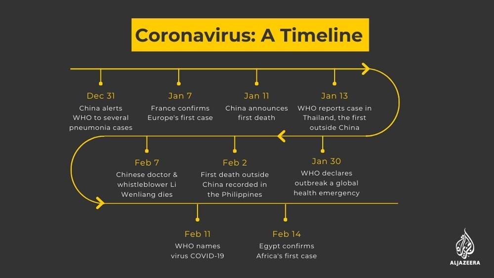 india coronavirus covid