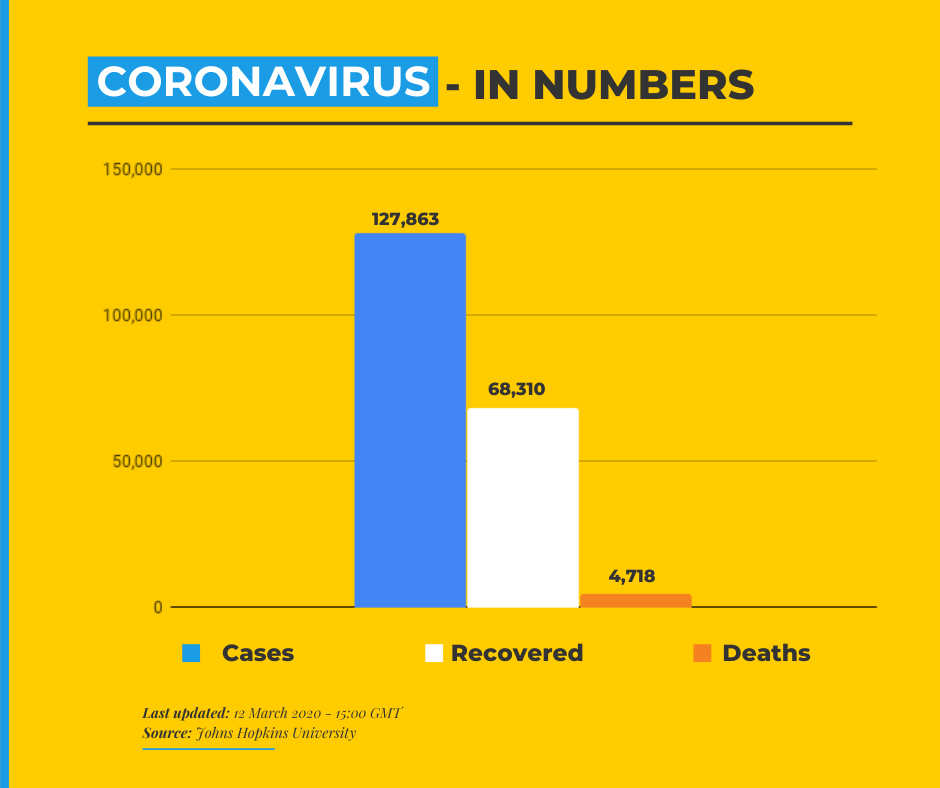 Italy coronavirus death toll surges past 1,000: Live updates ...