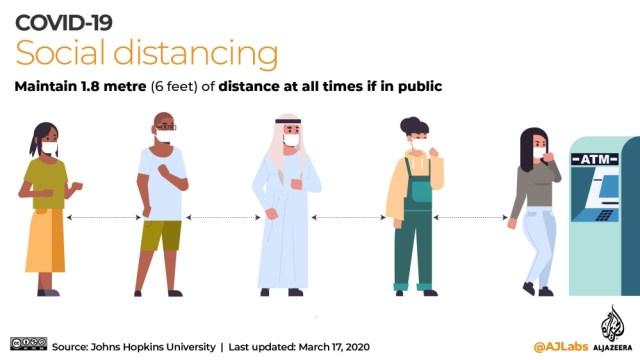 INTERACTIVE: Covid-19 Social distancing