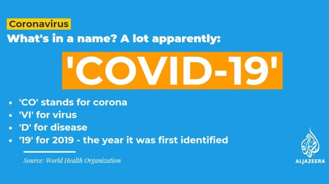 COVID-19 what's in a name