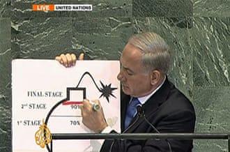 Netanyahu ja punainen linja