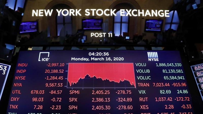 The market crash: Is the virus to blame? Or delusional economics ...