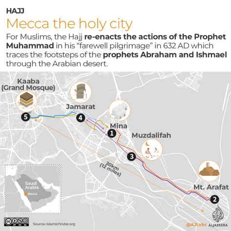 Pilgrims arrive in Mecca for second Hajj during COVID pandemic