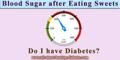 Reduce high blood glucose 33.6 mmol/Lafter eating sweets ...