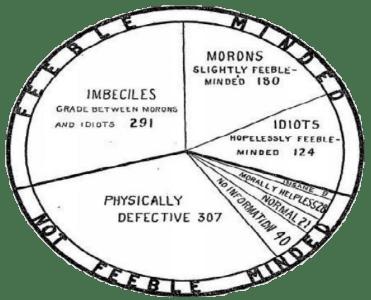 Psychology Symbol Information Guide