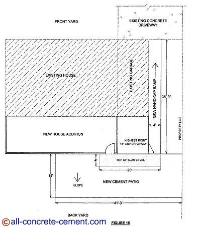 Cement Patio, Concrete Patio Designs, Cement Patios
