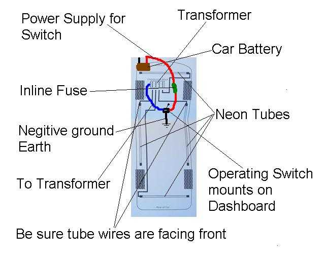 wiring diagram lights light switch outlet car data how to install neon under on your vehicle trailer brake