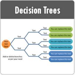how to construct a tree diagram 06 dodge ram radio wiring powerpoint decision diagrams