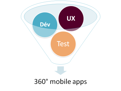 360 Mobile Apps