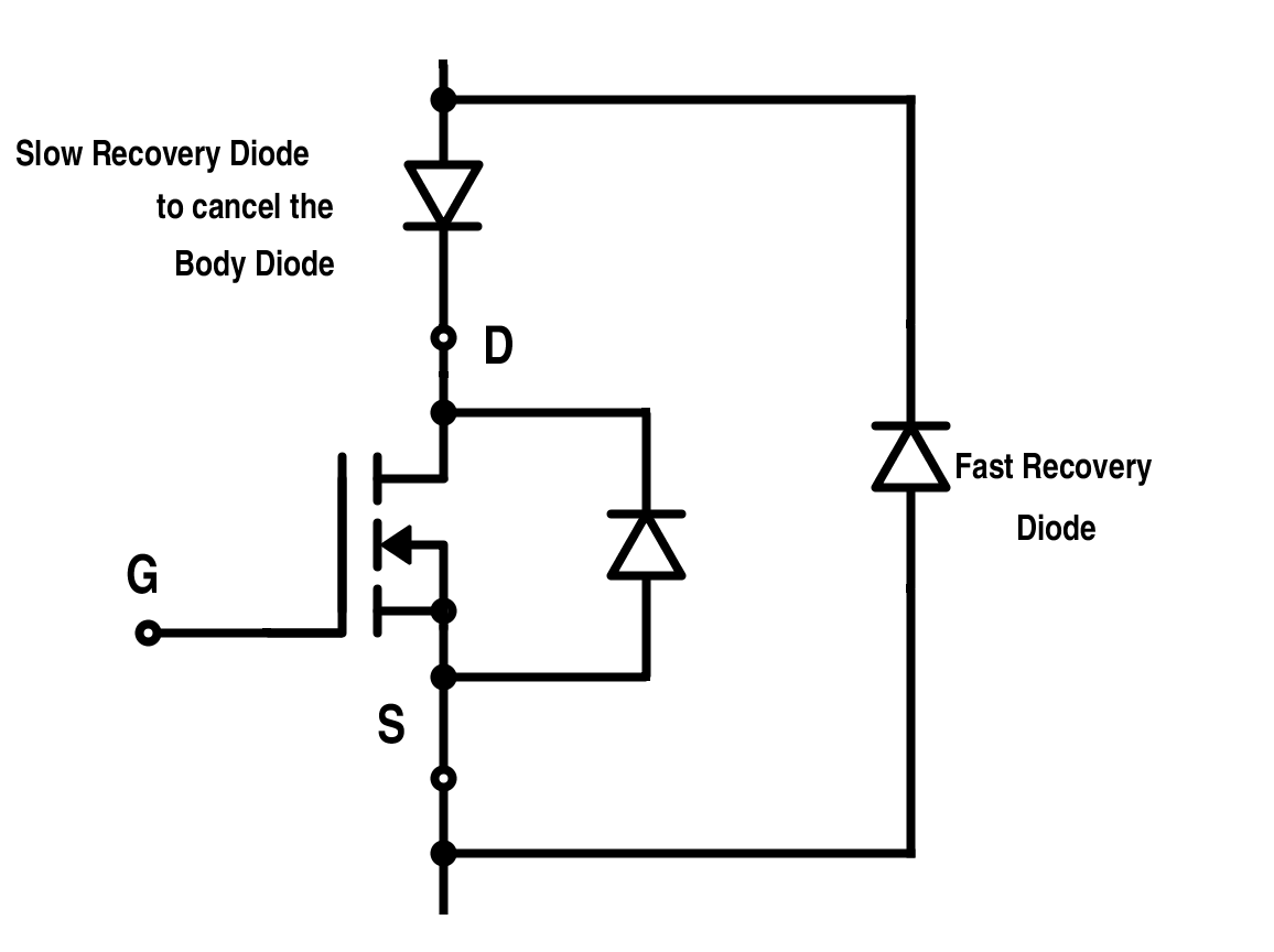 hight resolution of implementation of fast recovery diode for power mosfet
