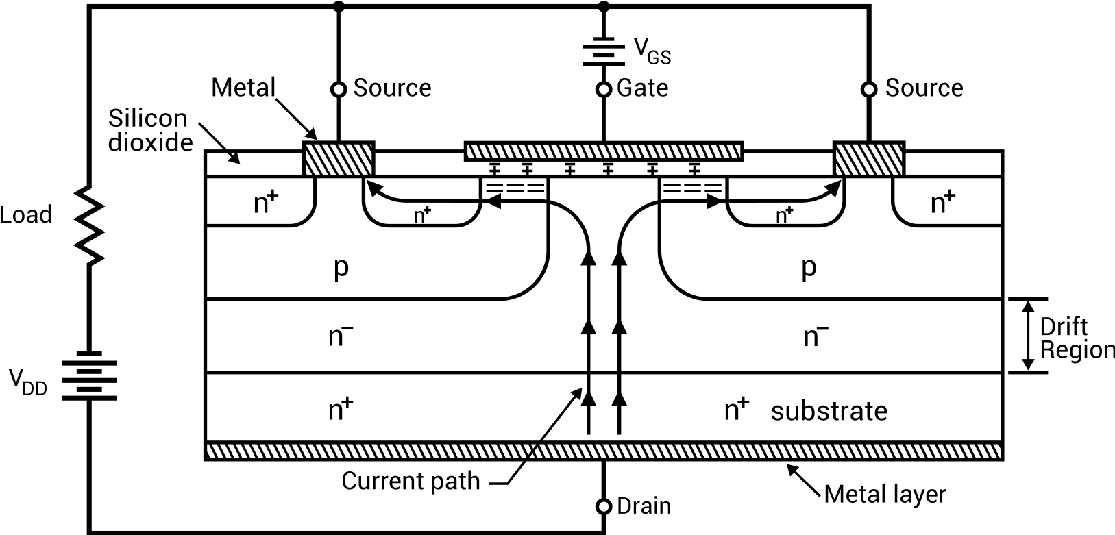 hight resolution of power mosfet structural view with connections