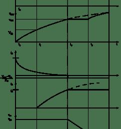 turn on characteristics of power mosfet [ 900 x 1114 Pixel ]