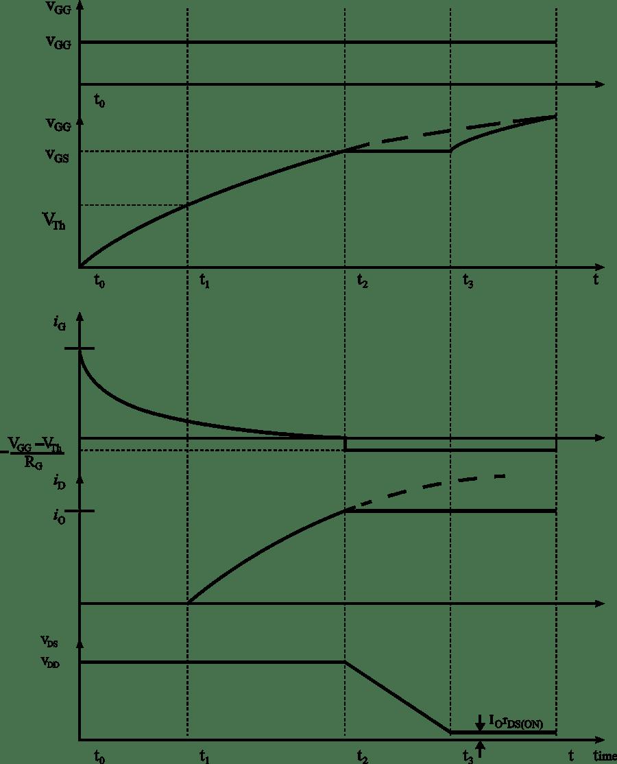 medium resolution of turn on characteristics of power mosfet