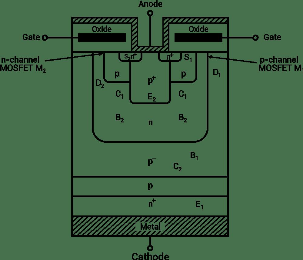 medium resolution of schematic diagram of p type mct