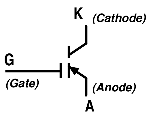 The Basics of Power Semiconductor Devices: Structures