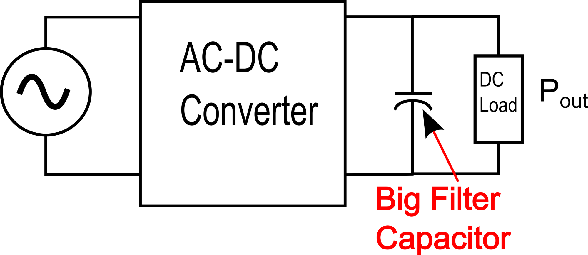 hight resolution of block diagram of ac dc convert with output filter capacitor