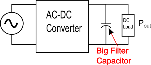 small resolution of block diagram of ac dc convert with output filter capacitor