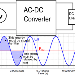 Dc Wiring Diagram What Is Electrical Ac Delco Radio Gm