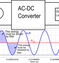 block diagram of ac dc converter with graph of input and output power [ 3259 x 1922 Pixel ]