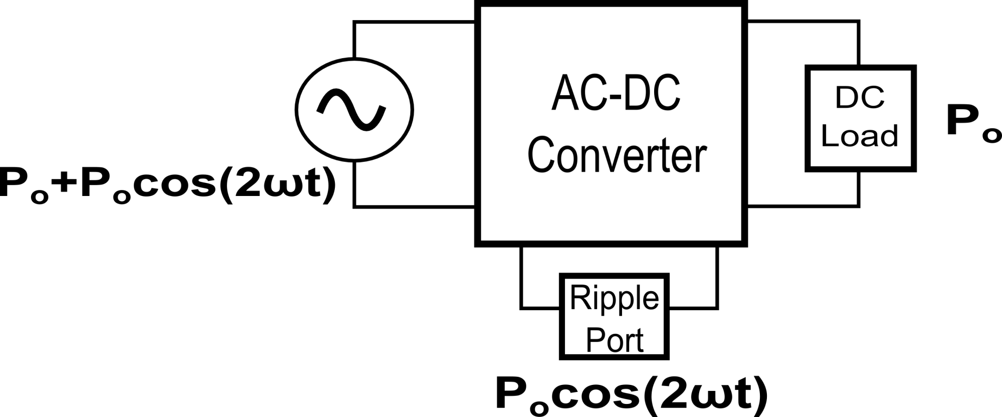 hight resolution of the ripple port in an ac dc converter