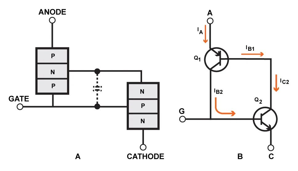 pnp transistor switching circuit for controlling solid state or
