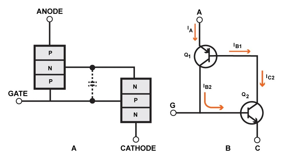 solid state relay wiring diagram for lennox gas furnace the basics of ssrs relays switching device figure 8 pnpn structure acts like two bjt transistors image adapted from handbook with applications by anthony bishop