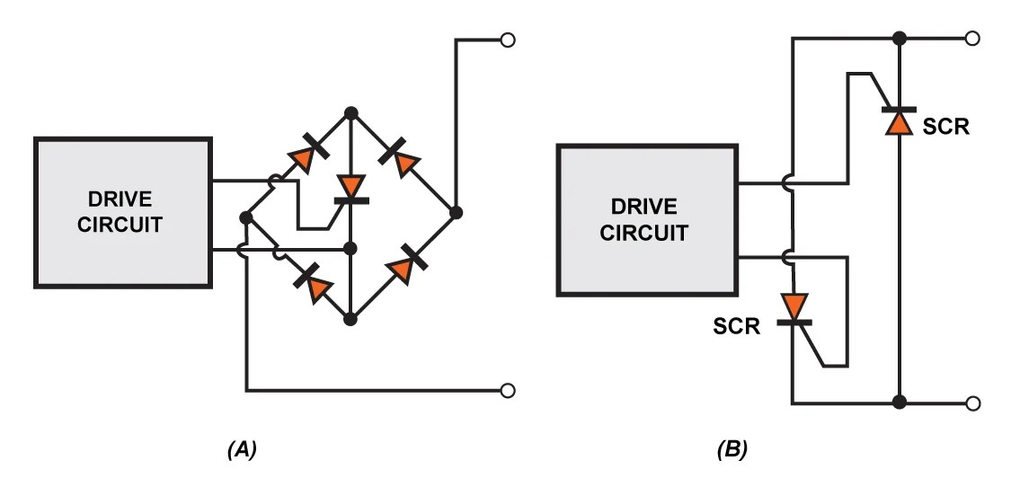 solid state relay wiring diagram visio electrical the basics of ssrs relays switching device an scr based ssr can be obtained by putting one in a bridge or two scrs inverse parallel b image adapted from handbook with