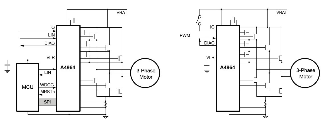 All About BLDC Motor Control: Sensorless Brushless DC