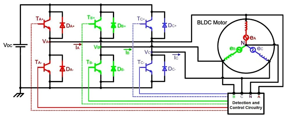medium resolution of typical sensorless bldc motor drive