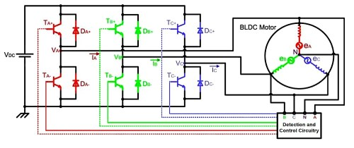small resolution of 3 phase brushless dc motor controller diagram wiring
