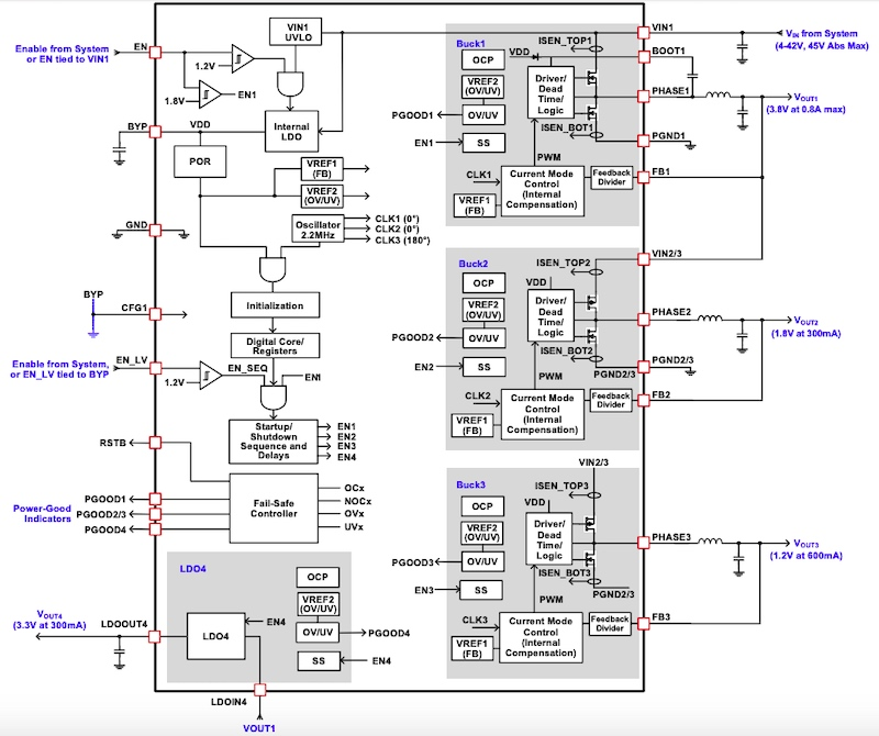 New PMIC from Renesas Built to Simplify Automotive Cameras