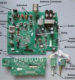 teardown tuesday uniden cb radio news circuit board schematics uniden [ 1723 x 1306 Pixel ]