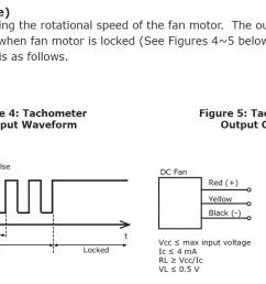 ebm papst fans capacitor wiring diagram apc wiring diagram [ 1748 x 722 Pixel ]