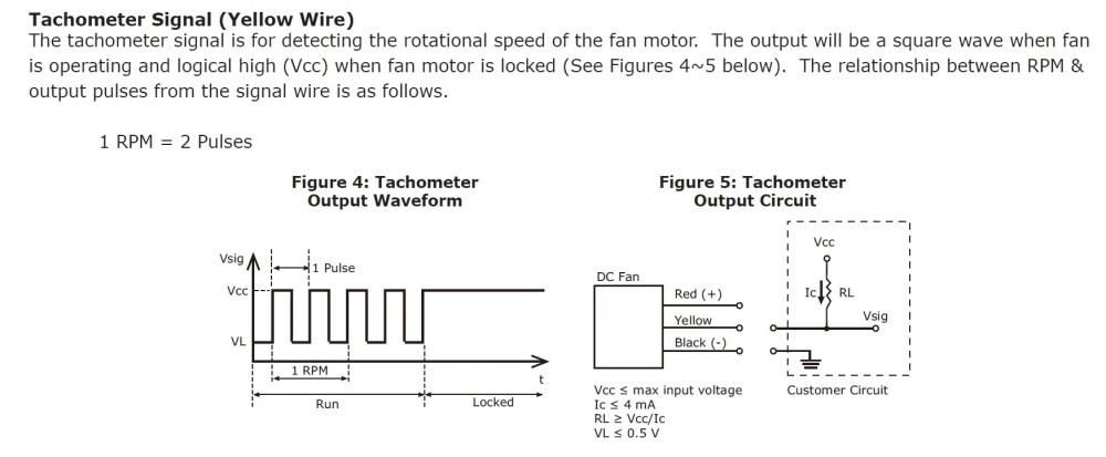 medium resolution of ebm papst fans capacitor wiring diagram apc wiring diagram