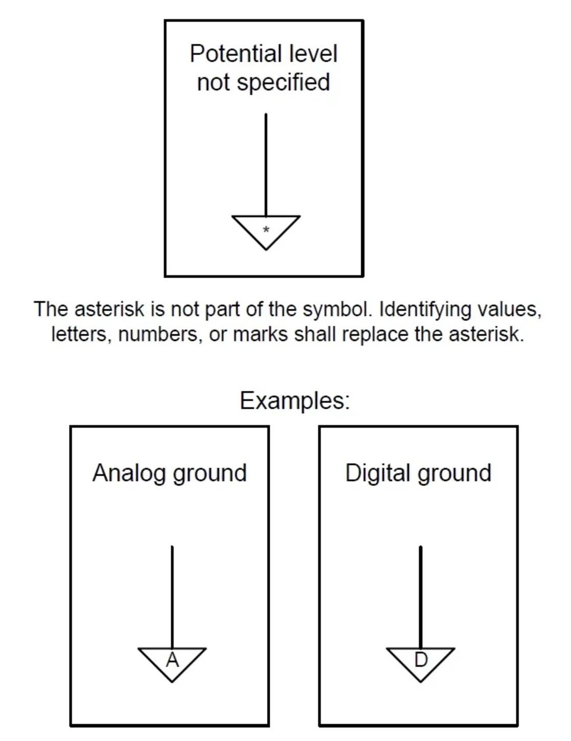 wiring diagram symbol for ground 1995 saturn sl1 radio wire