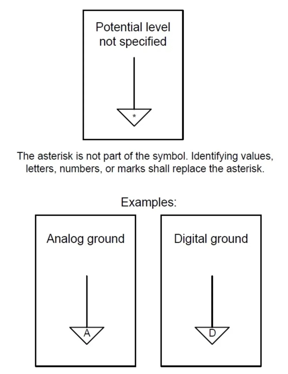 medium resolution of an introduction to ground earth ground common ground analog symbol for ground on wiring diagram